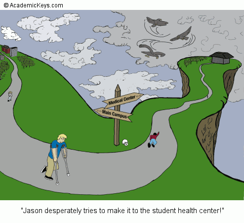 Cartoon #61, Jason desperately tries to make it to the student health center!