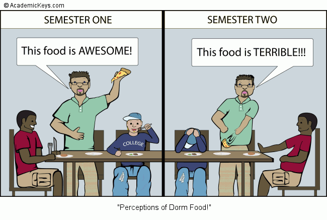 Cartoon #62, Perceptions of Dorm Food!